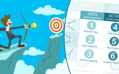 Le Mind Mapping professionnel en 6 points clés