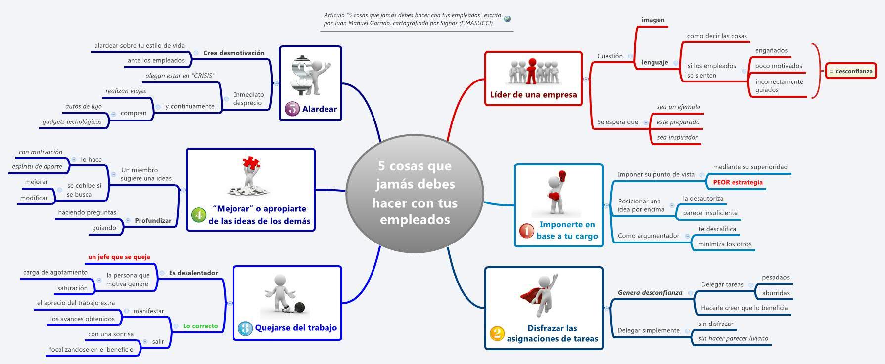 5cosas-que-jamas-deben-hacer-con-sus-empleados