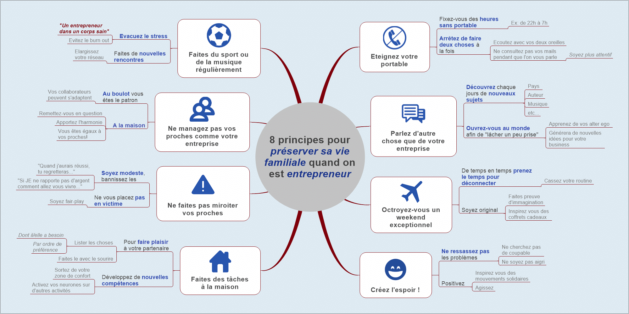 8 principes pour les entrepreneurs