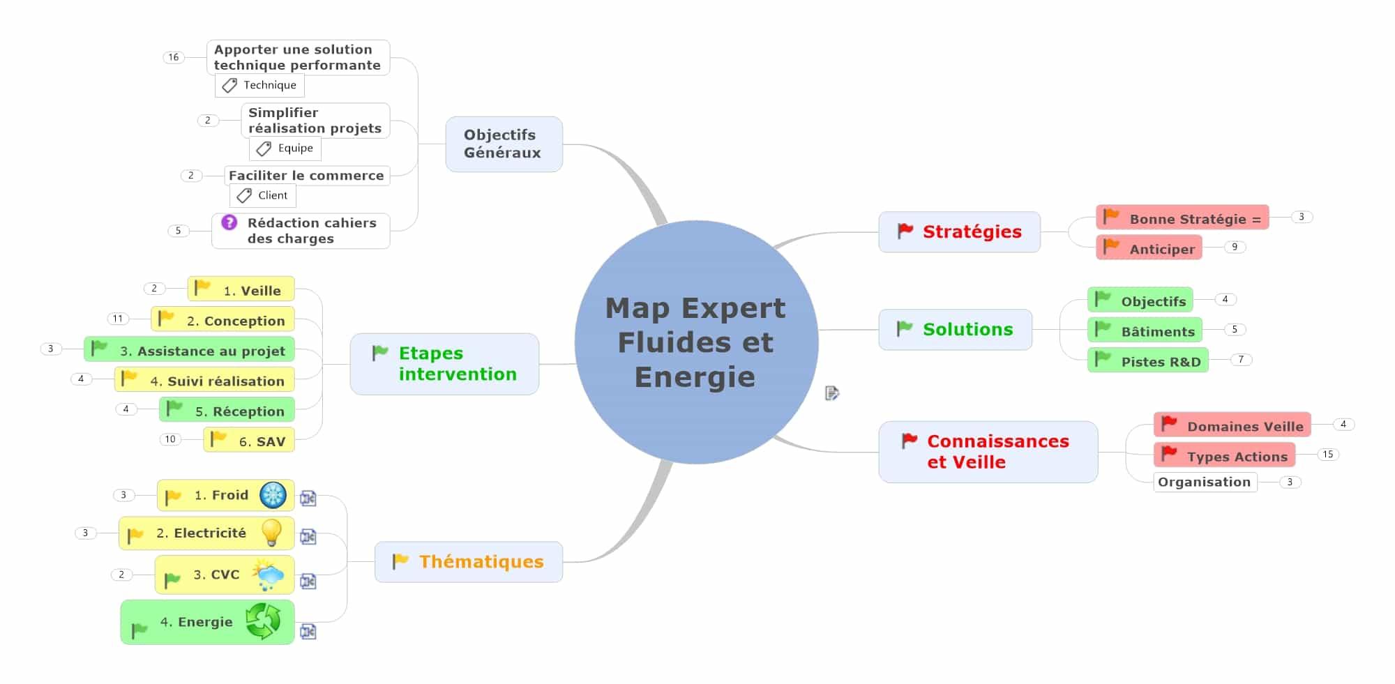 Carto Deroo Expertise avec évaluation
