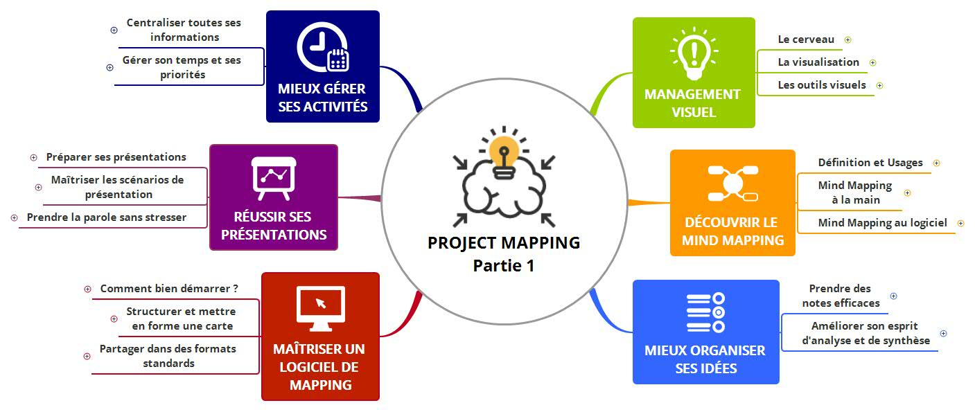 PROJECT MAPPING Partie 1