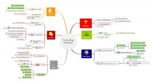 Exemple Todo Map Mind Mapping gestion de projet