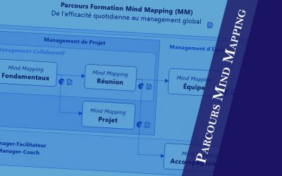 Notre parcours Mind Mapping