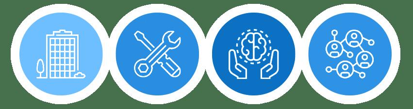 Enjeux de la transformation managériale