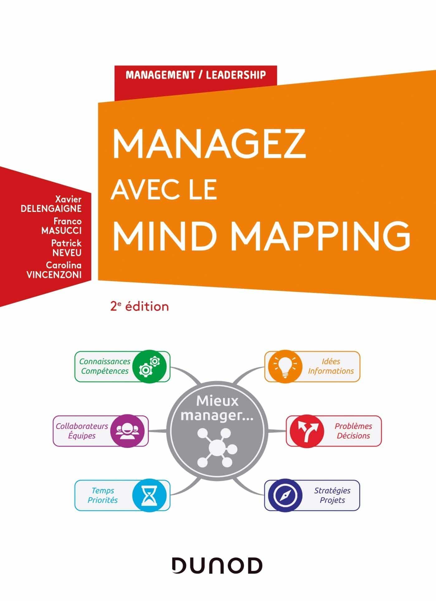 Téléformations Management Visuel et Mind MappingSignos